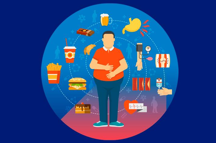 Os diferentes tipos de obesidade