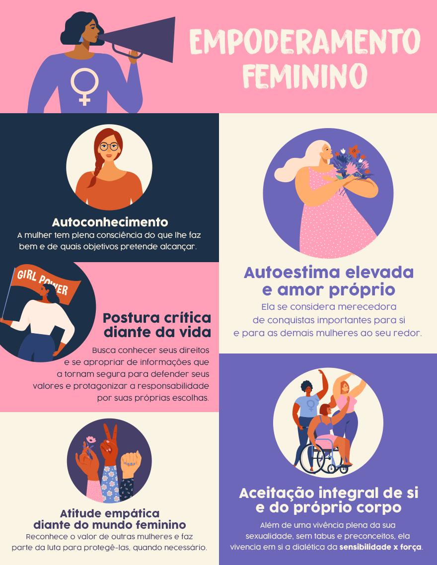 infográfico empoderamento feminino