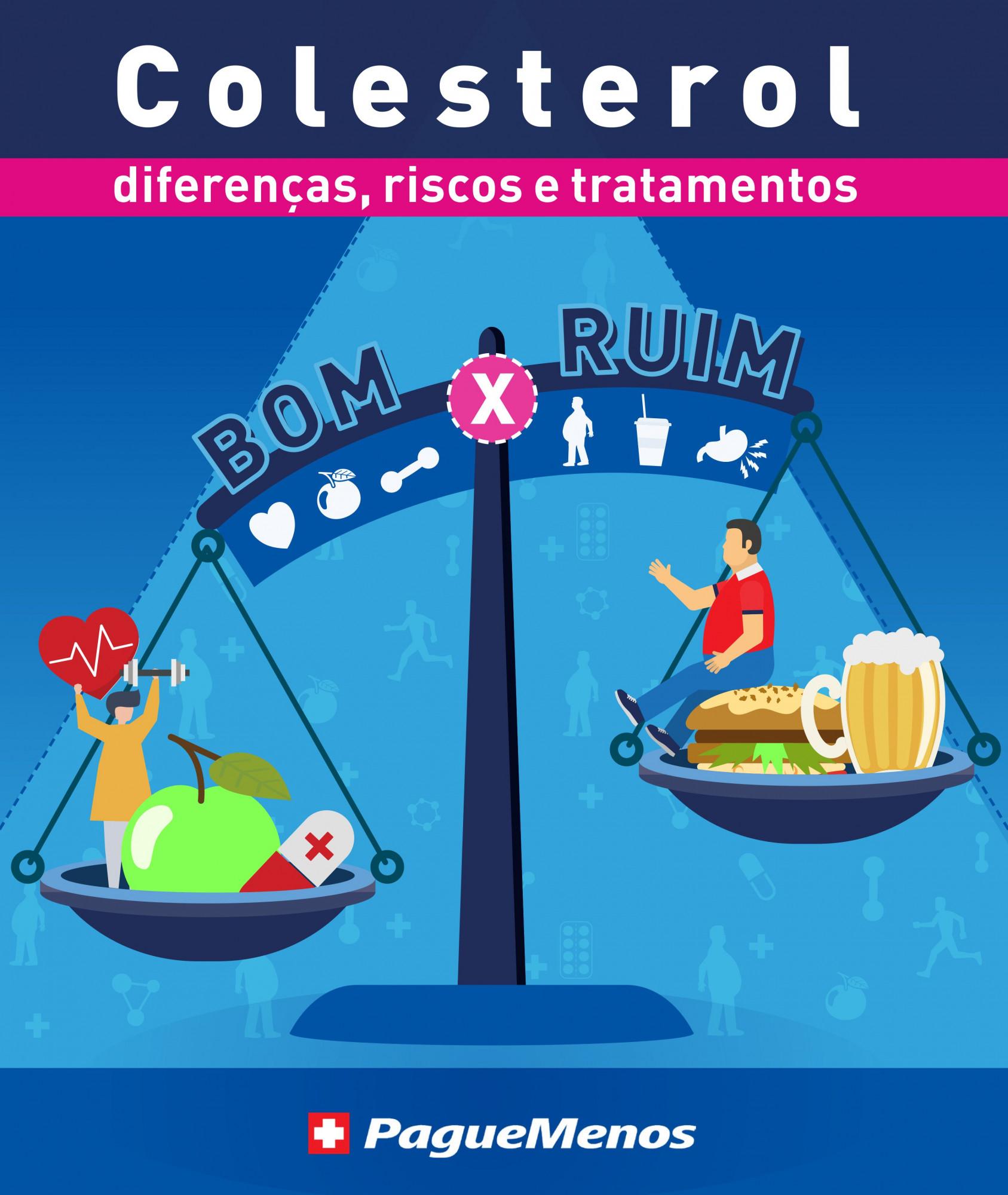 E-book: Colesterol Bom x Ruim - Diferenças, riscos e tratamentos